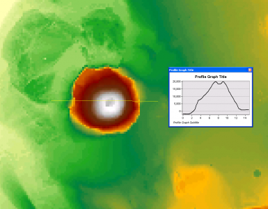 Olympus Mons Elevation