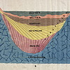 #74 FINAL Diagram of Stratified Deposits