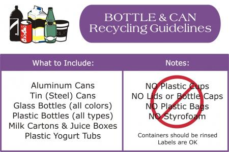 Bottle and Can Recycling