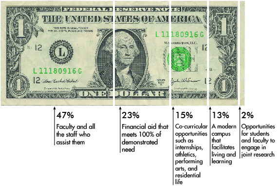dollar%20bill%20graphic