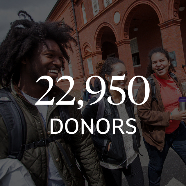 22,950 donors