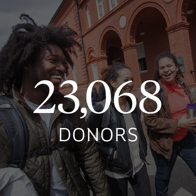 23,068 donors