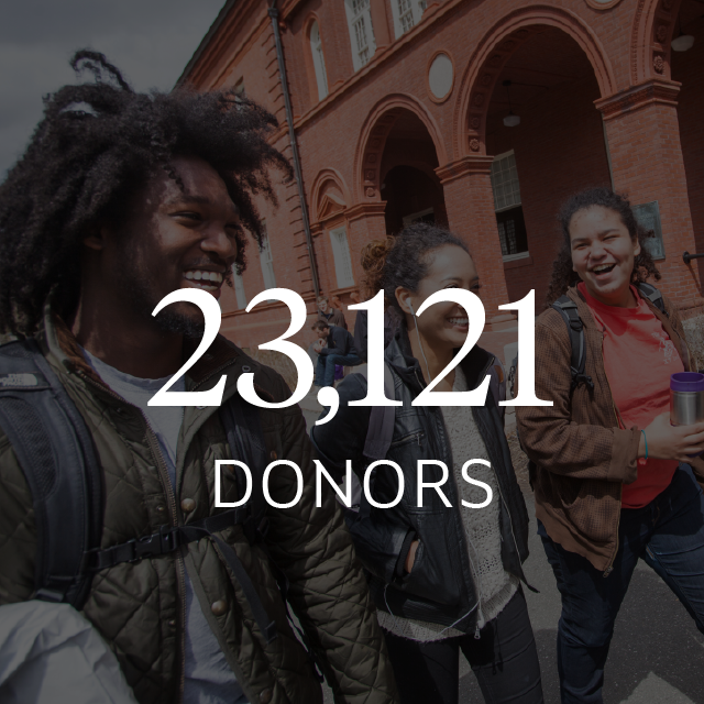 23,121 donors