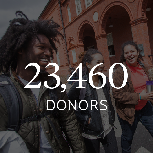 23,460 donors