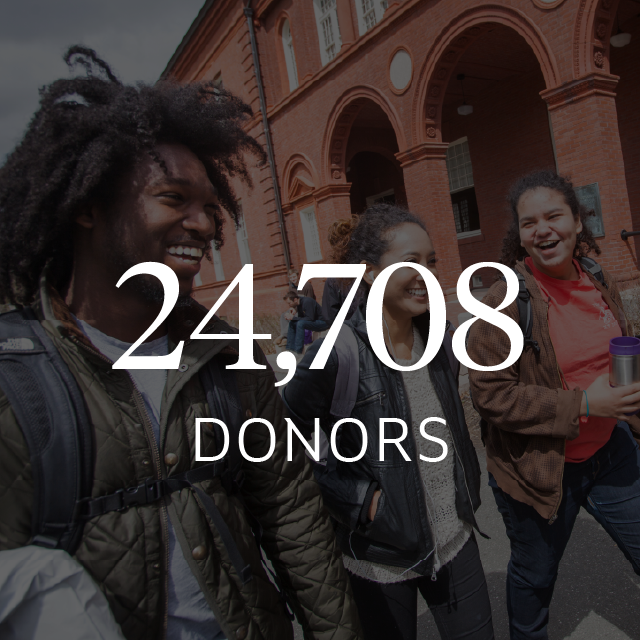 24,708 donors