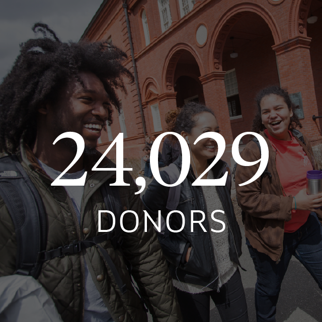 24,029 donors