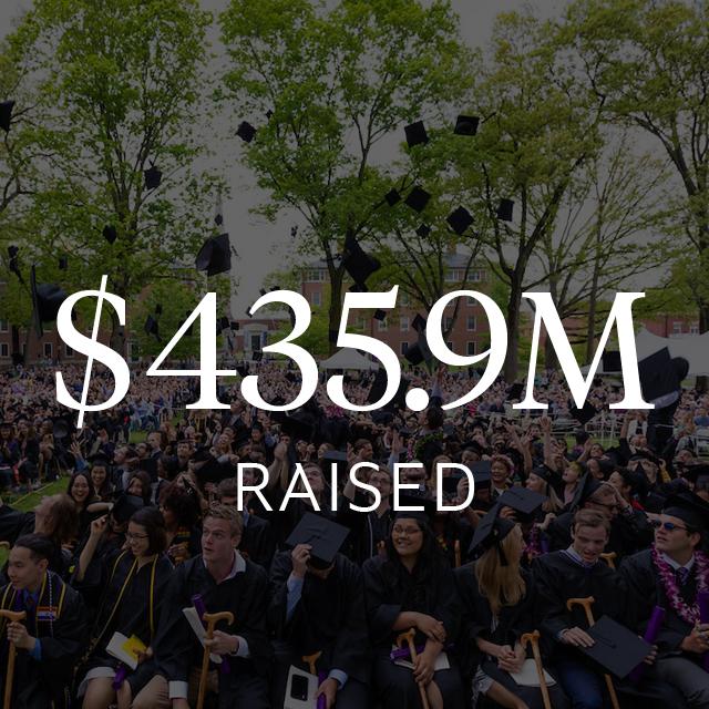 $435.9 million raised