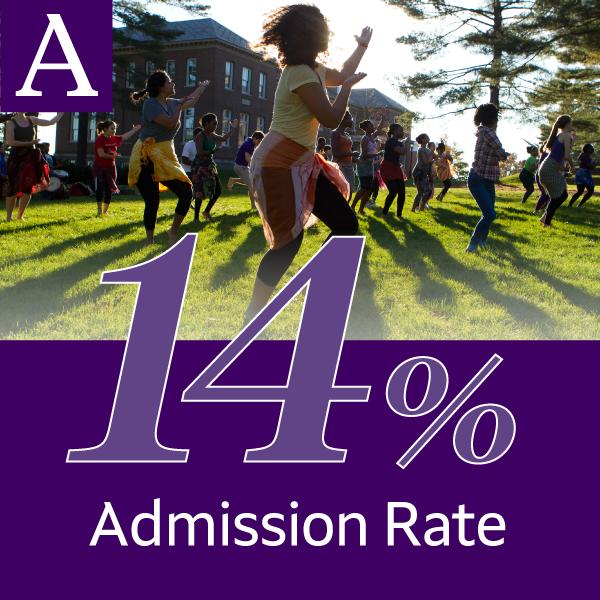 14 percent admission rate