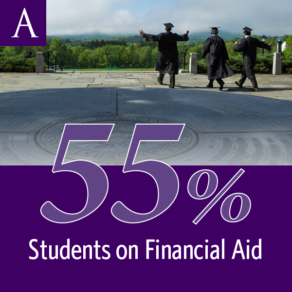 55 percent of Amherst College students receive financial aid.