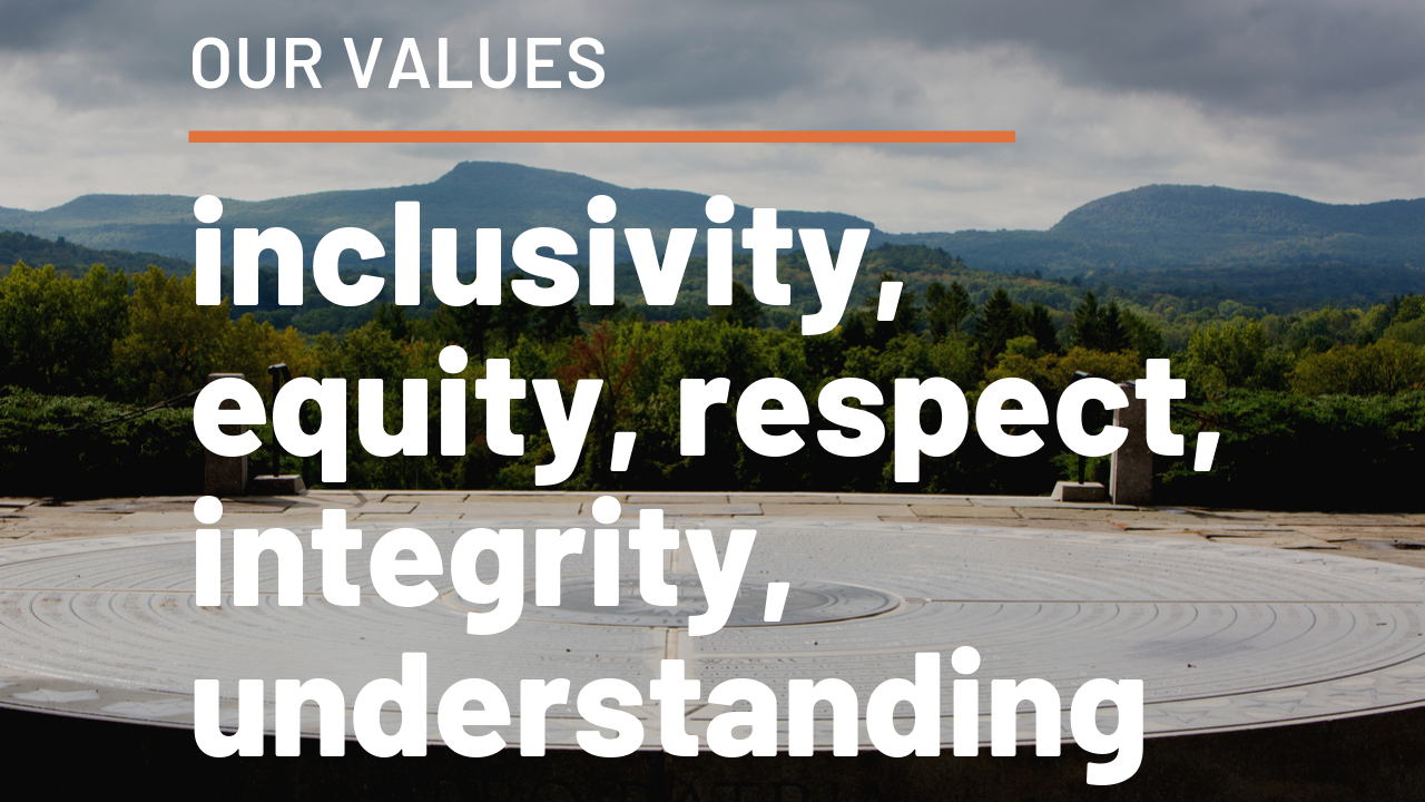 Community Standards Values: inclusivity, equity, respect, integrity, understanding