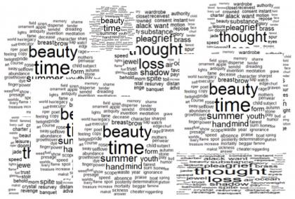 """Multiple word cloud images patched together; the words """"beauty,"""" """"time,"""" """"thought"""" and """"loss"""" stand out."""