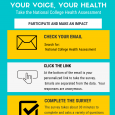 poster identifying how to take the NCHA, check email, click on the link, take the survey.  Turquoise background, black lettering.