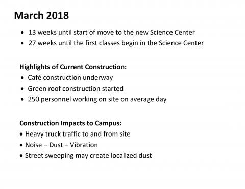 Construction Activity - March