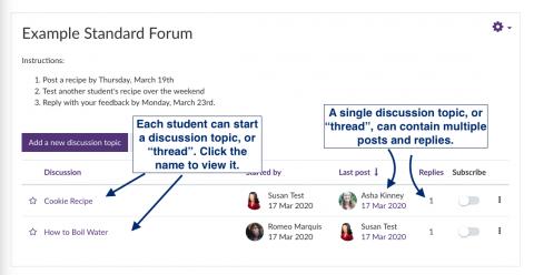 standard forum
