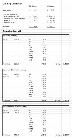 Example of Gross Up Calculations - Exempt