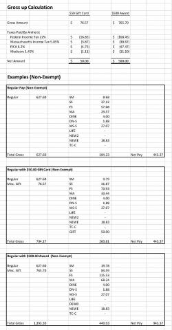 Example of Gross Up Calculations - Non Exempt