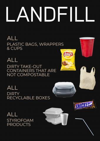 Amherst Landfill