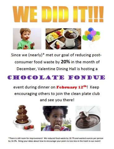 Food Waste Reduction Reward - February 12th , 2016 during dinner at Val enjoy chocolate fondue