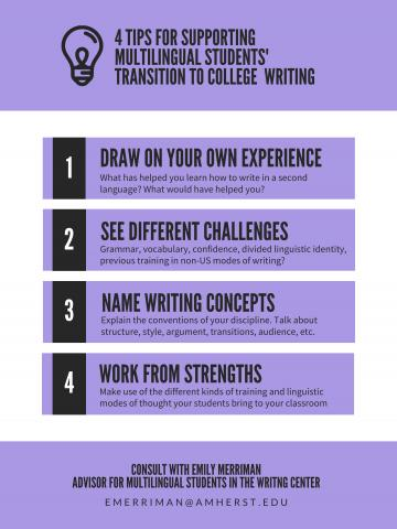 black text in purple boxes - supporting multilingual students' transition to college writing (see PDF for full text)