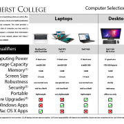 Computer Selection Guide