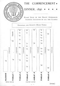 Seating plan for the 1896 Alumni dinner